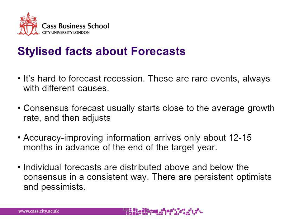 Stylised facts about Forecasts It's hard to forecast recession.