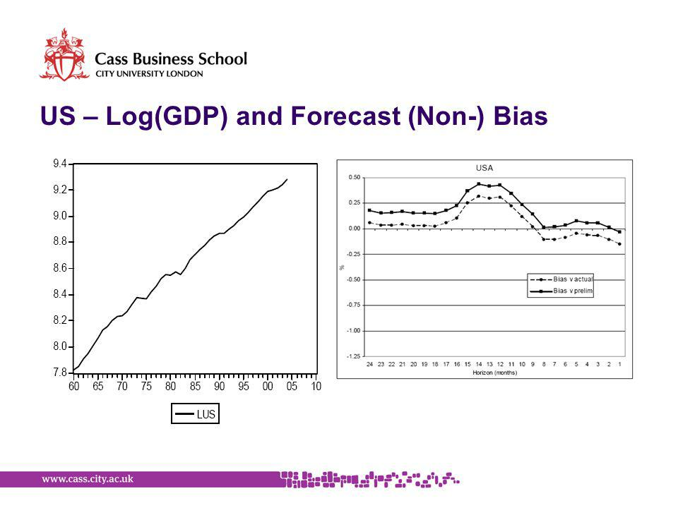 US – Log(GDP) and Forecast (Non-) Bias