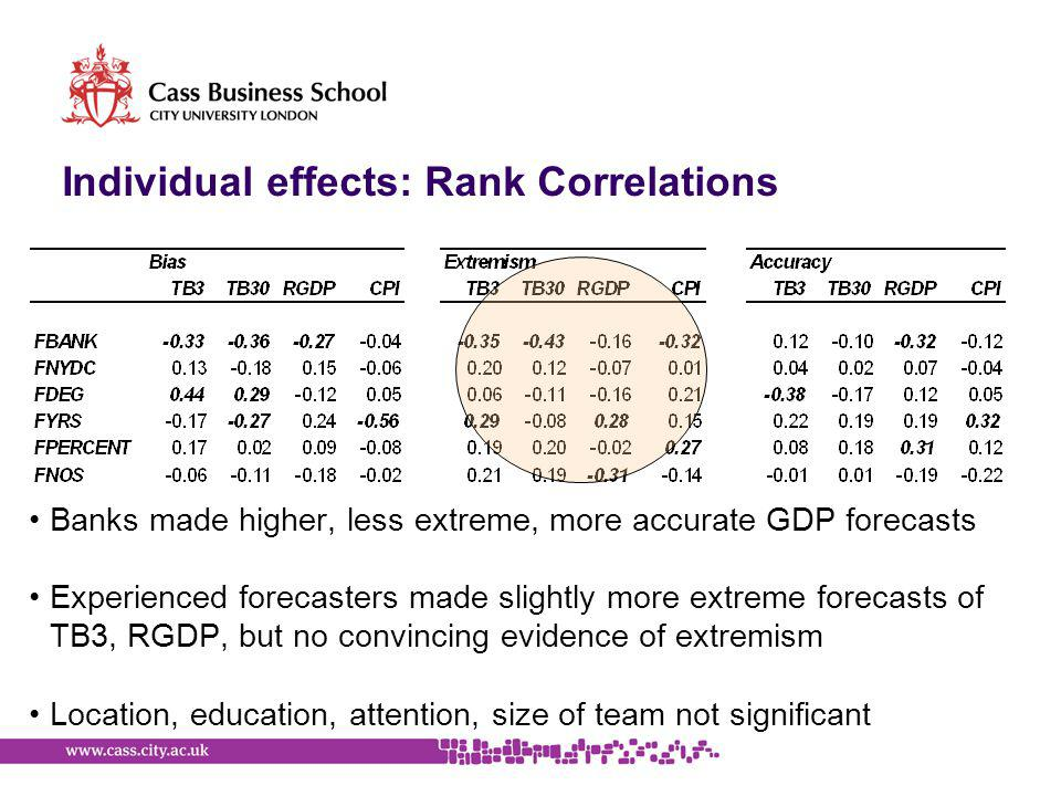 Individual effects: Rank Correlations Banks made higher, less extreme, more accurate GDP forecasts Experienced forecasters made slightly more extreme