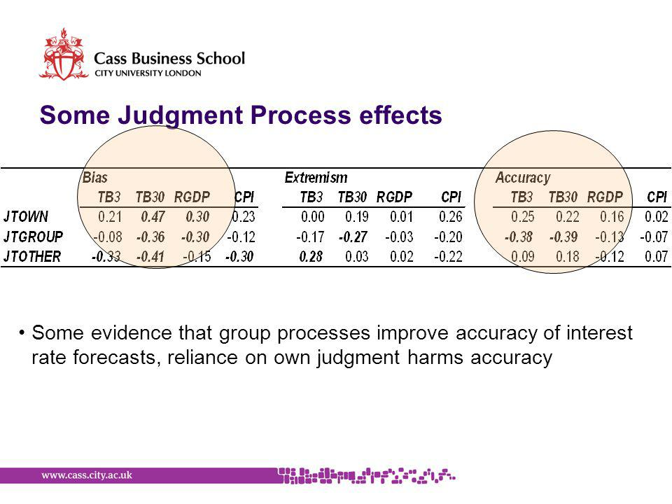 Some Judgment Process effects Some evidence that group processes improve accuracy of interest rate forecasts, reliance on own judgment harms accuracy