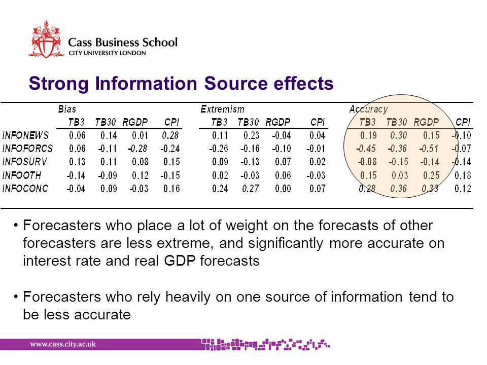 Strong Information Source effects Forecasters who place a lot of weight on the forecasts of other forecasters are less extreme, and significantly more