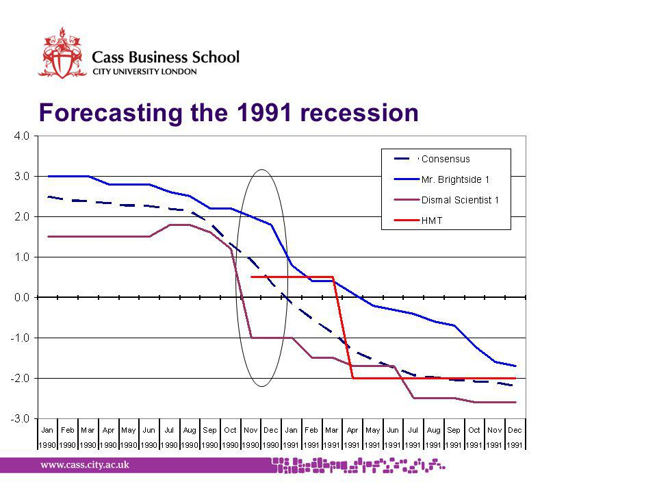 Forecasting the 1991 recession