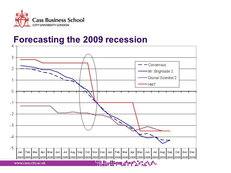 Forecasting the 2009 recession