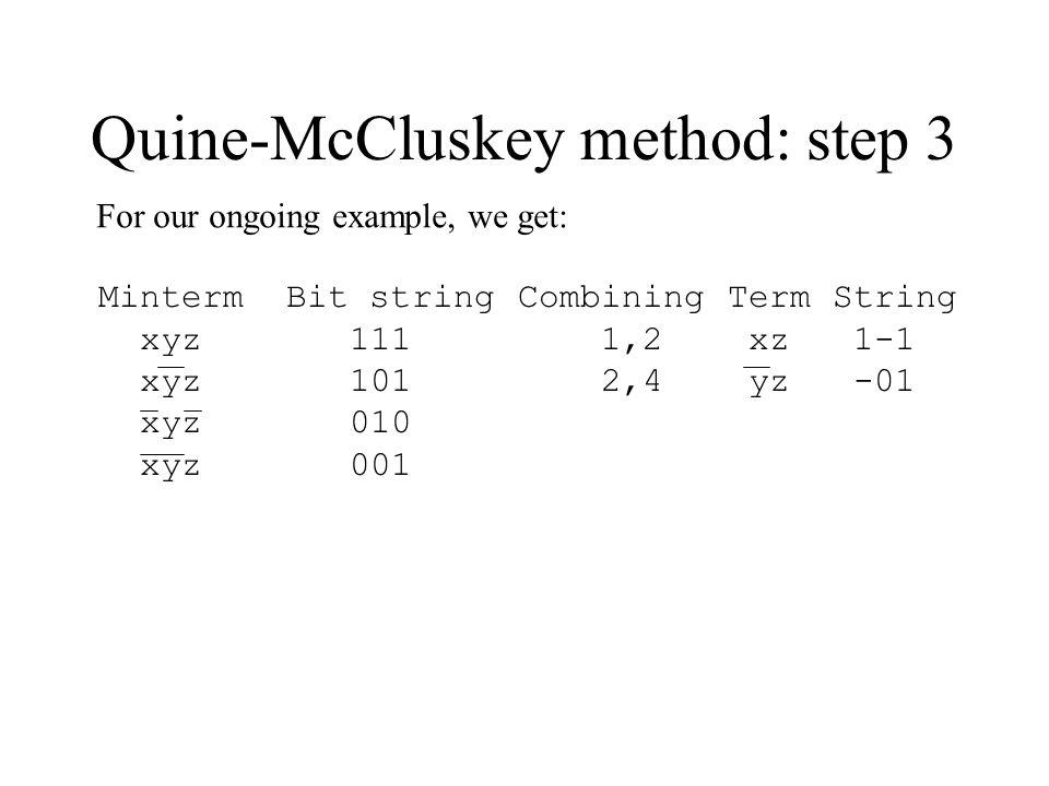 Quine-McCluskey method: step 3 For our ongoing example, we get: Minterm Bit stringCombiningTermString xyz 111 1,2 xz 1-1 xyz 101 2,4 yz -01 xyz 010 xyz 001