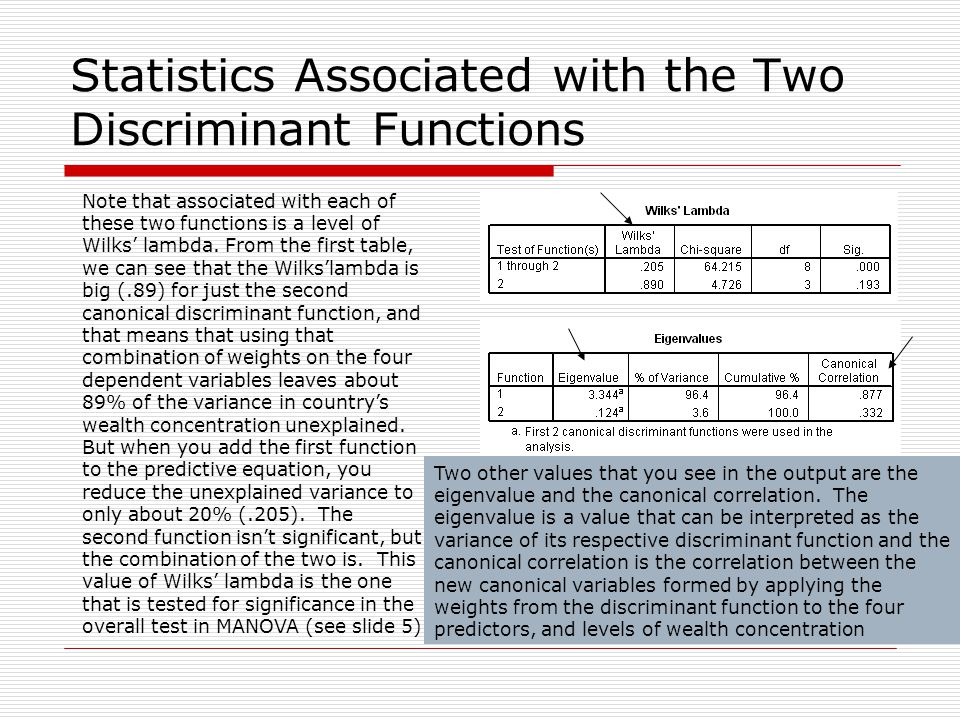 Statistics Associated with the Two Discriminant Functions Note that associated with each of these two functions is a level of Wilks' lambda.