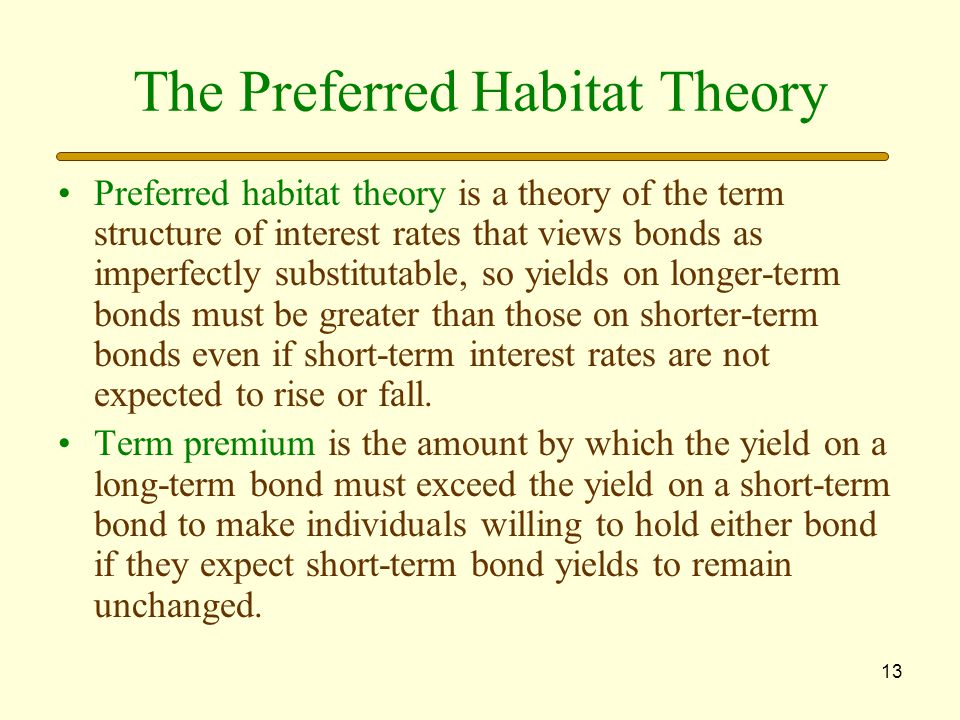 13 The Preferred Habitat Theory Preferred habitat theory is a theory of the term structure of interest rates that views bonds as imperfectly substitutable, so yields on longer-term bonds must be greater than those on shorter-term bonds even if short-term interest rates are not expected to rise or fall.