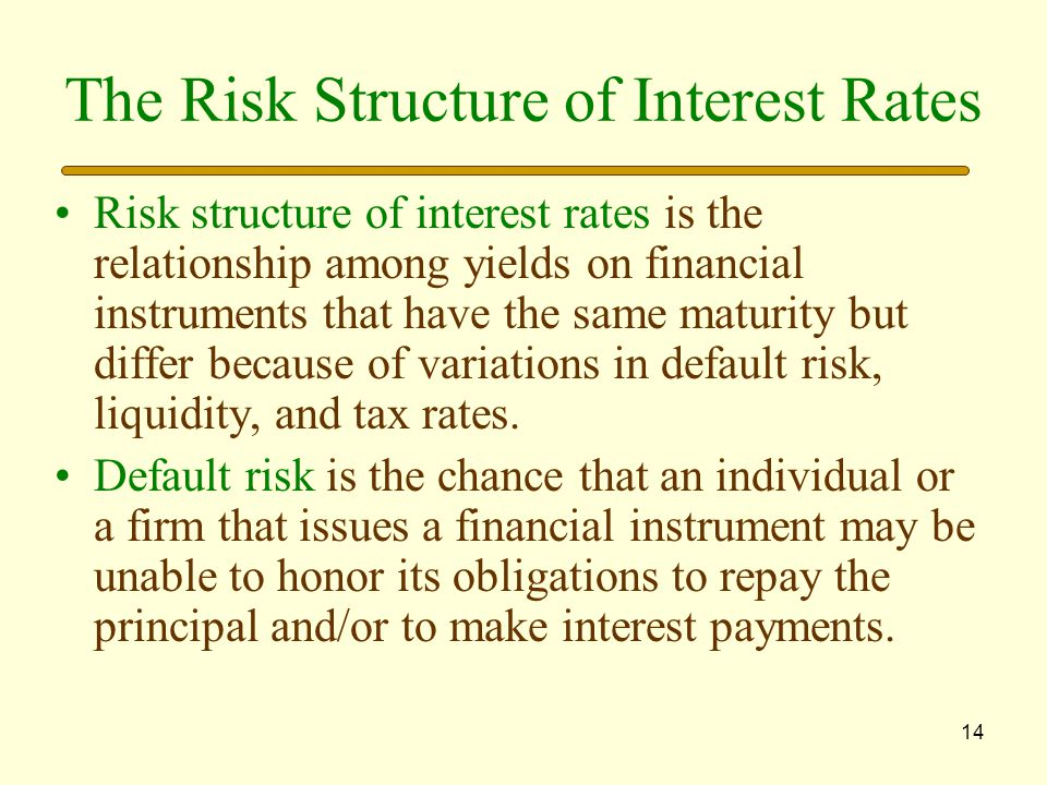 14 The Risk Structure of Interest Rates Risk structure of interest rates is the relationship among yields on financial instruments that have the same maturity but differ because of variations in default risk, liquidity, and tax rates.