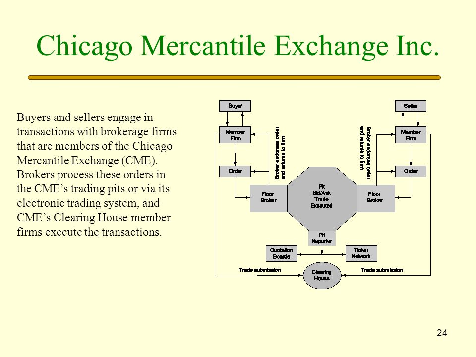 24 Chicago Mercantile Exchange Inc.