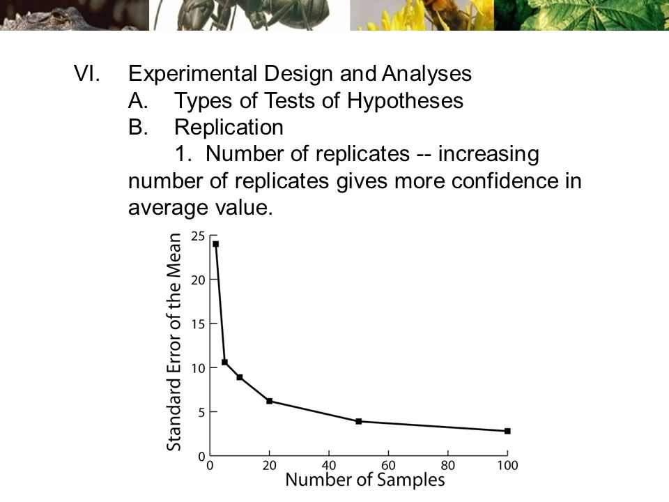 VI.Experimental Design and Analyses A.Types of Tests of Hypotheses B.Replication 1.