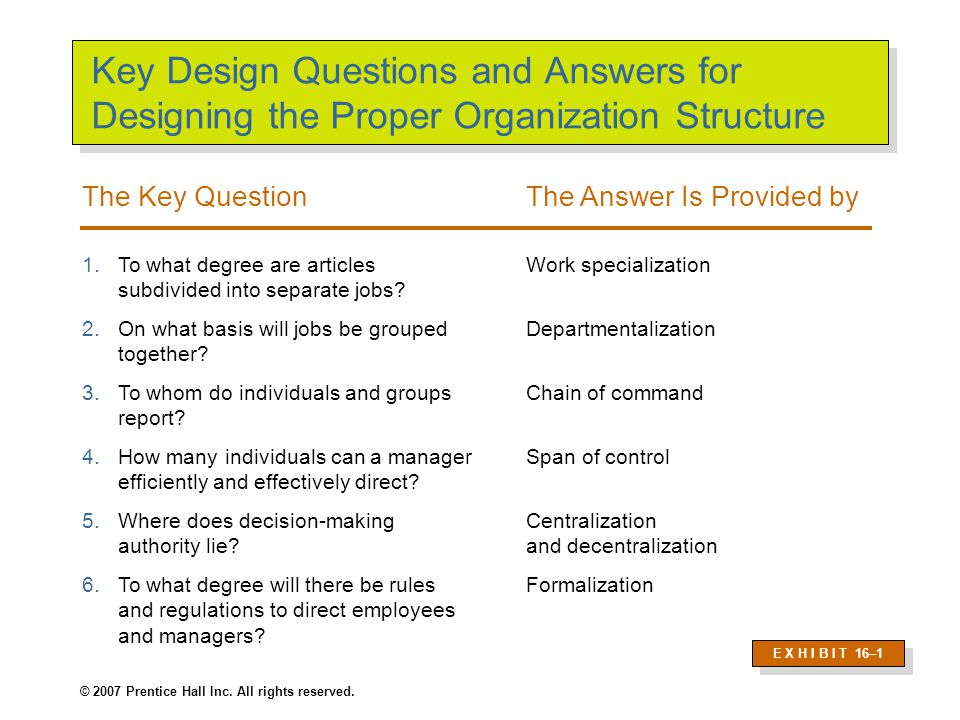 © 2007 Prentice Hall Inc.All rights reserved. What Is Organizational Structure.
