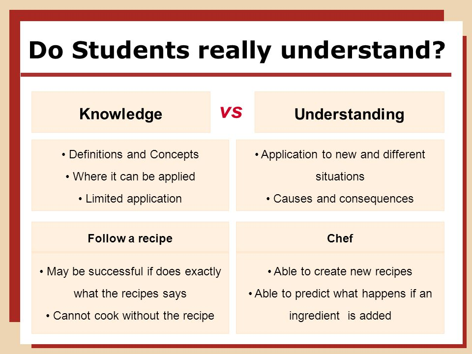 Do Students really understand.