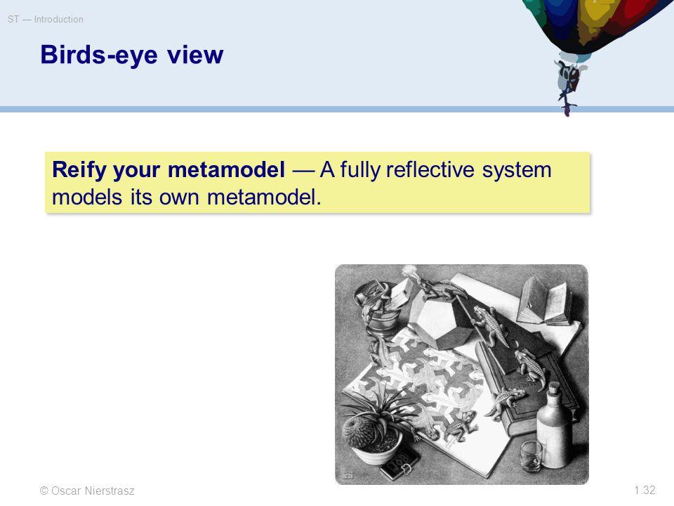 Birds-eye view © Oscar Nierstrasz ST — Introduction 1.32 Reify your metamodel — A fully reflective system models its own metamodel.