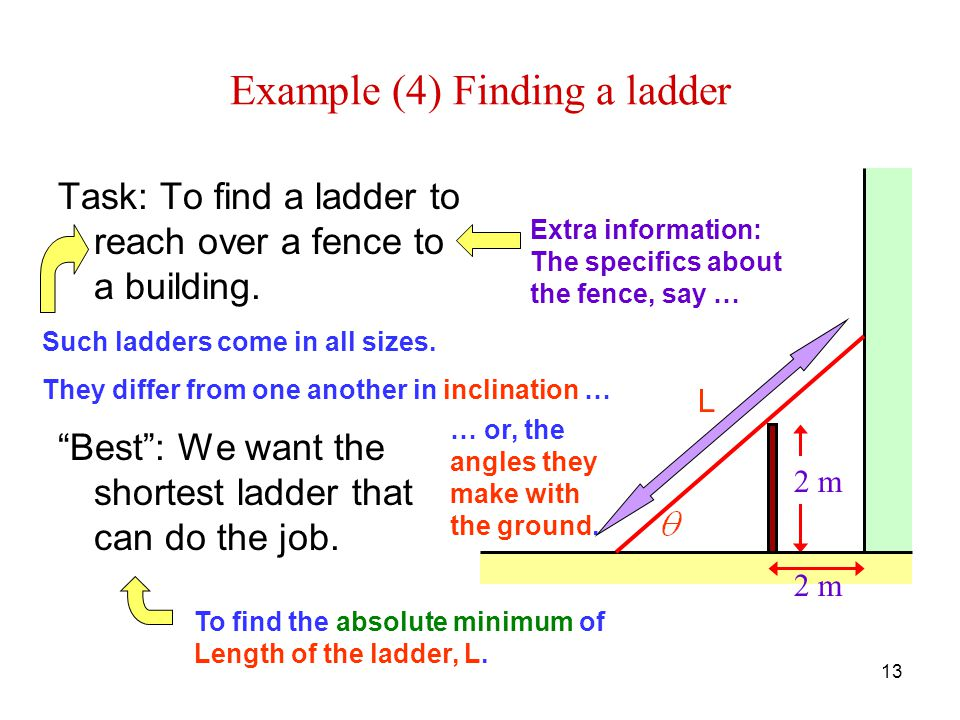 13 Example (4) Finding a ladder Task: To find a ladder to reach over a fence to a building.