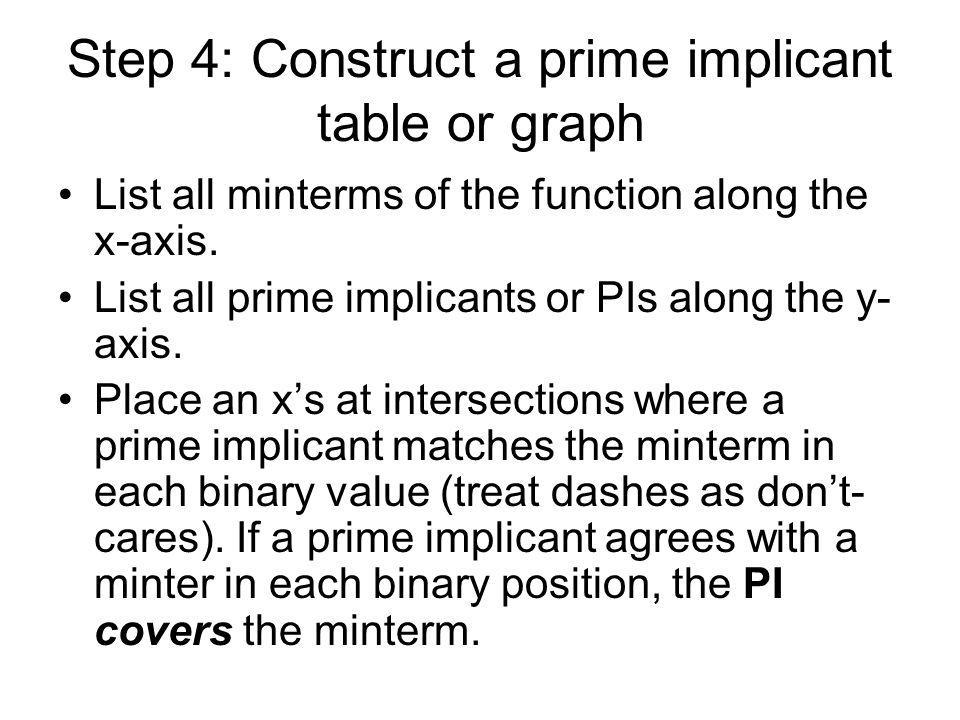 Step 4: Construct a prime implicant table or graph List all minterms of the function along the x-axis. List all prime implicants or PIs along the y- a