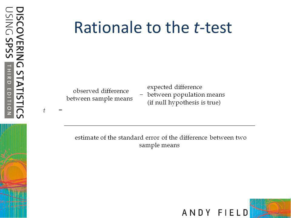 Rationale to the t-test t = observed difference between sample means − expected difference between population means (if null hypothesis is true) estim