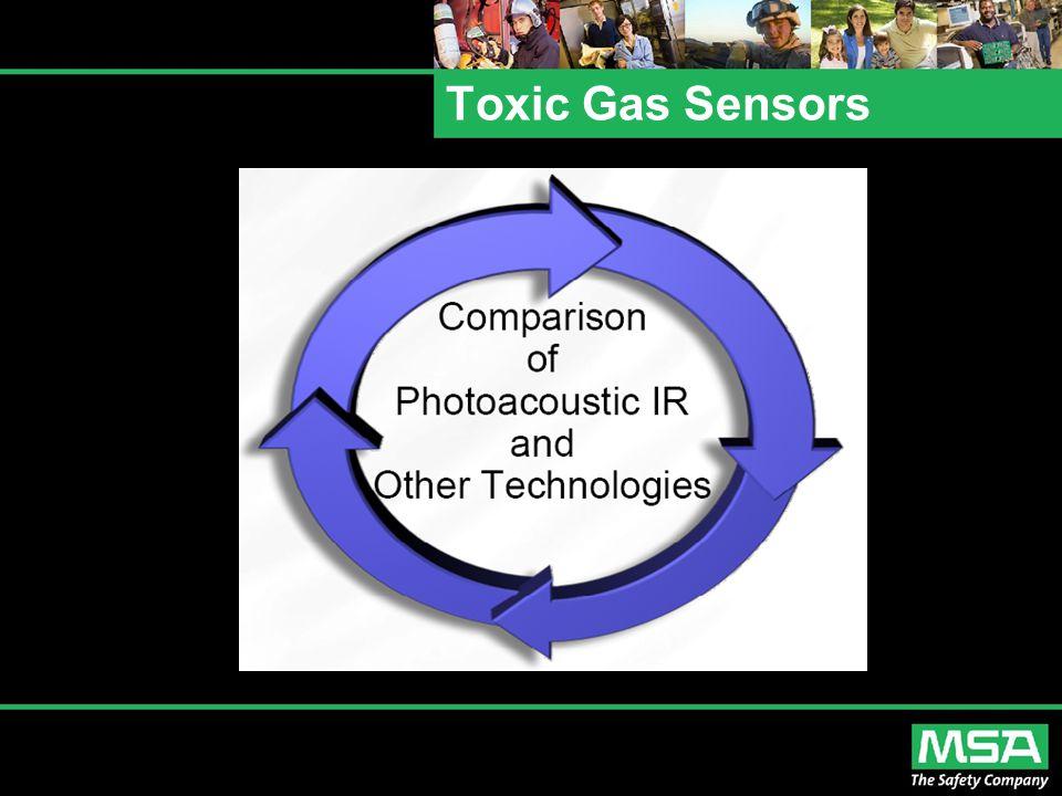 Toxic Gas Sensors