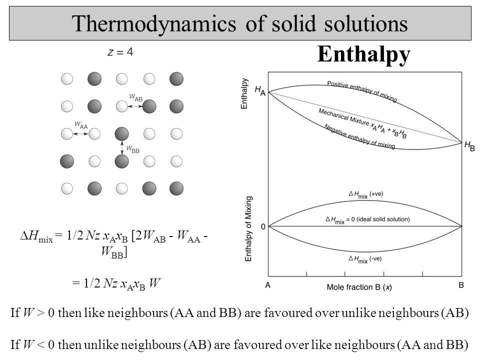 Thermodynamics of solid solutions Enthalpy  H mix = 1/2 Nz x A x B [2W AB - W AA - W BB ] = 1/2 Nz x A x B W If W > 0 then like neighbours (AA and BB) are favoured over unlike neighbours (AB) If W < 0 then unlike neighbours (AB) are favoured over like neighbours (AA and BB)
