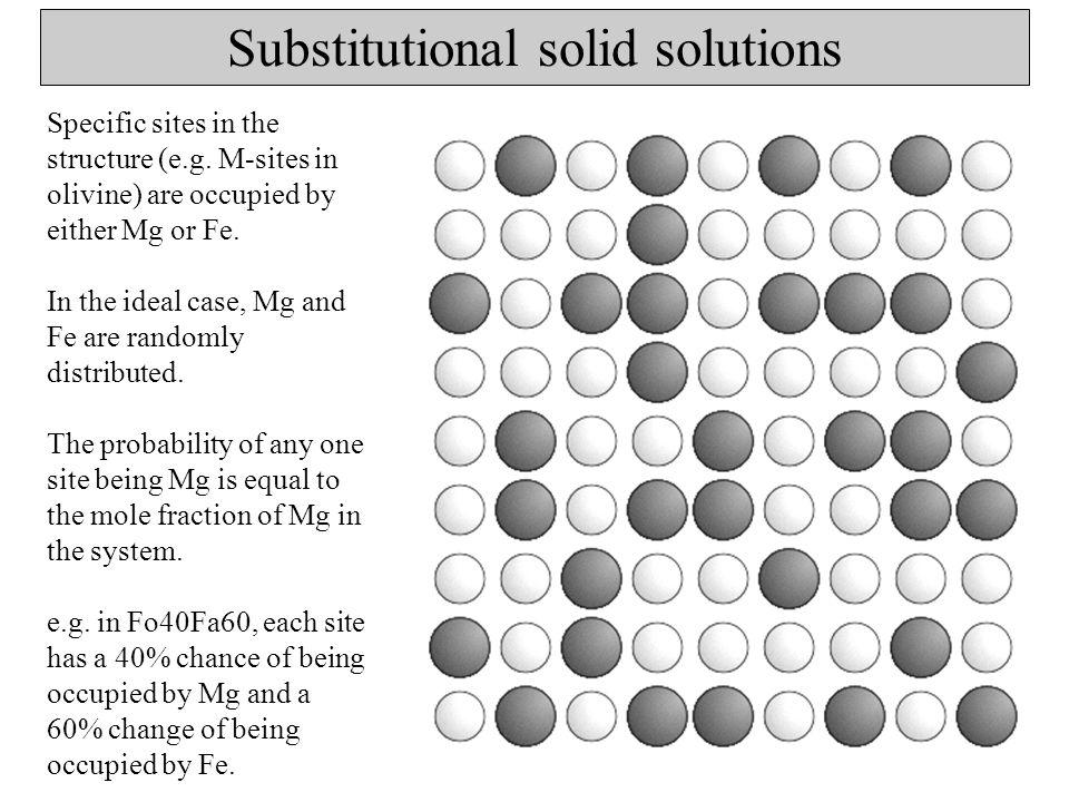 Other types of solid solution Coupled substitution : Cations of different charge are substituted for each other.