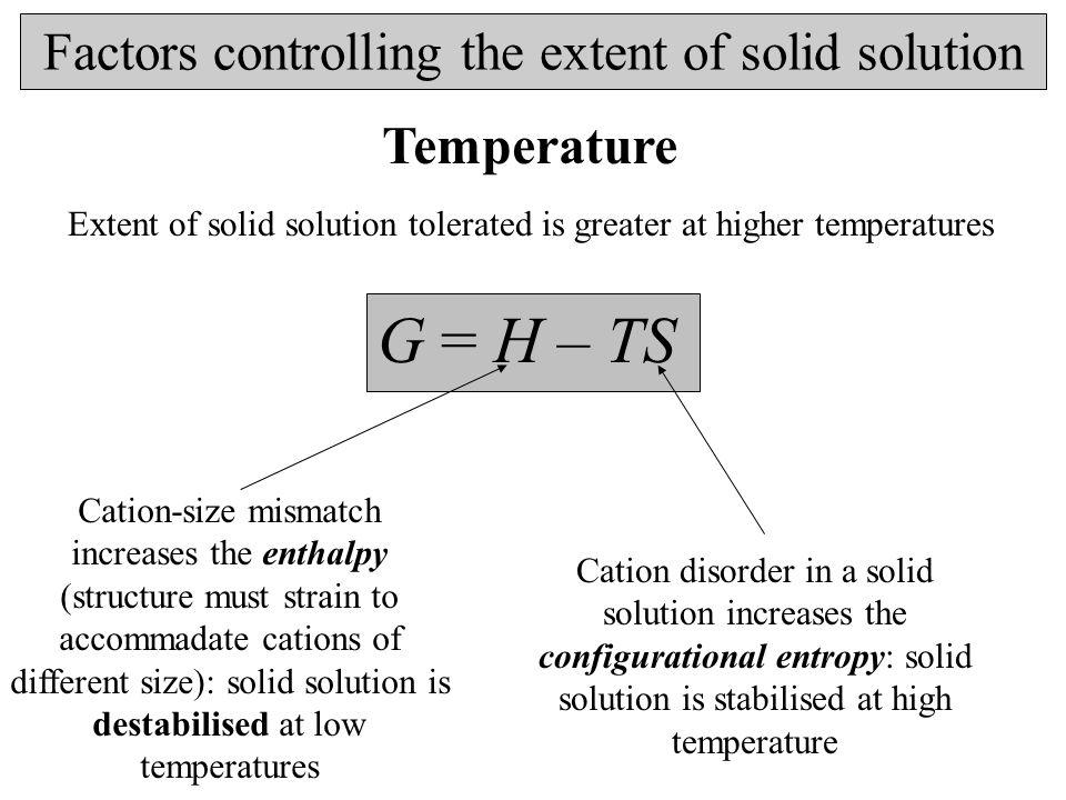 Factors controlling the extent of solid solution Structural flexibility Cation size alone is not enough to determine the extent of solid solution, it also depends on the ability of the structural framework to flex and accommodate differently-sized cations e.g.