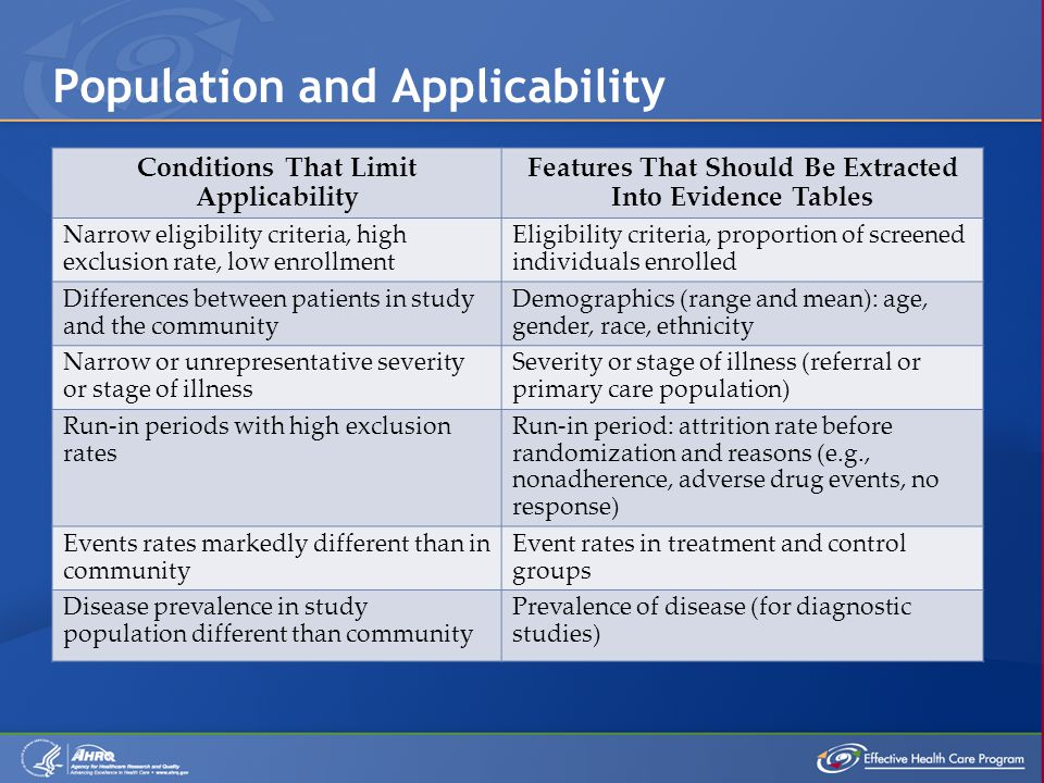 Conditions That Limit Applicability Features That Should Be Extracted Into Evidence Tables Narrow eligibility criteria, high exclusion rate, low enrollment Eligibility criteria, proportion of screened individuals enrolled Differences between patients in study and the community Demographics (range and mean): age, gender, race, ethnicity Narrow or unrepresentative severity or stage of illness Severity or stage of illness (referral or primary care population) Run-in periods with high exclusion rates Run-in period: attrition rate before randomization and reasons (e.g., nonadherence, adverse drug events, no response) Events rates markedly different than in community Event rates in treatment and control groups Disease prevalence in study population different than community Prevalence of disease (for diagnostic studies) Population and Applicability