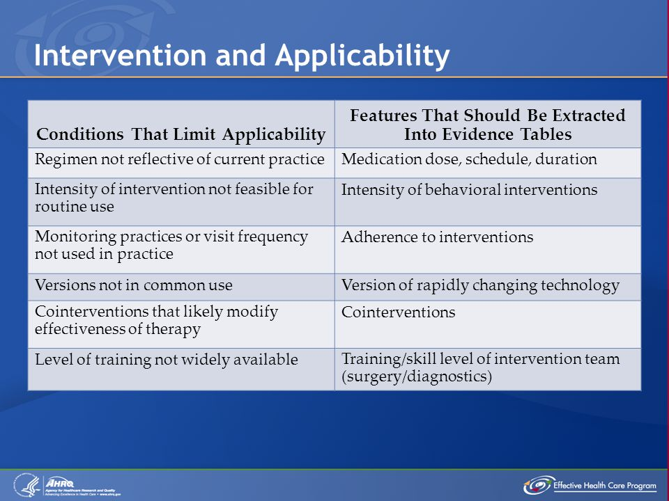 Conditions That Limit Applicability Features That Should Be Extracted Into Evidence Tables Regimen not reflective of current practiceMedication dose, schedule, duration Intensity of intervention not feasible for routine use Intensity of behavioral interventions Monitoring practices or visit frequency not used in practice Adherence to interventions Versions not in common useVersion of rapidly changing technology Cointerventions that likely modify effectiveness of therapy Cointerventions Level of training not widely availableTraining/skill level of intervention team (surgery/diagnostics) Intervention and Applicability