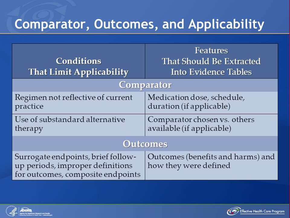 Conditions That Limit Applicability Features That Should Be Extracted Into Evidence Tables Comparator Regimen not reflective of current practice Medication dose, schedule, duration (if applicable) Use of substandard alternative therapy Comparator chosen vs.