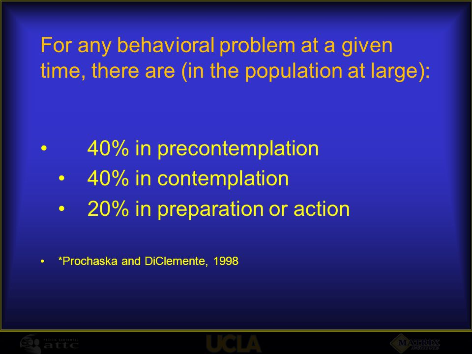 For any behavioral problem at a given time, there are (in the population at large): 40% in precontemplation 40% in contemplation 20% in preparation or
