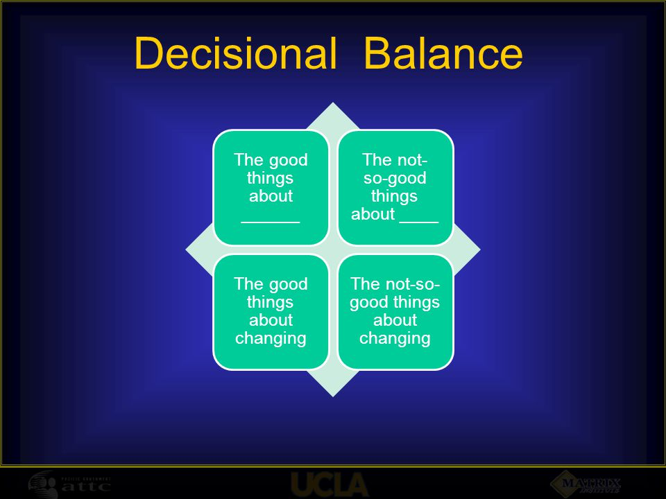 The good things about ______ The not- so- good things about ____ The good things about changing The not-so- good things about changing Decisional Balance