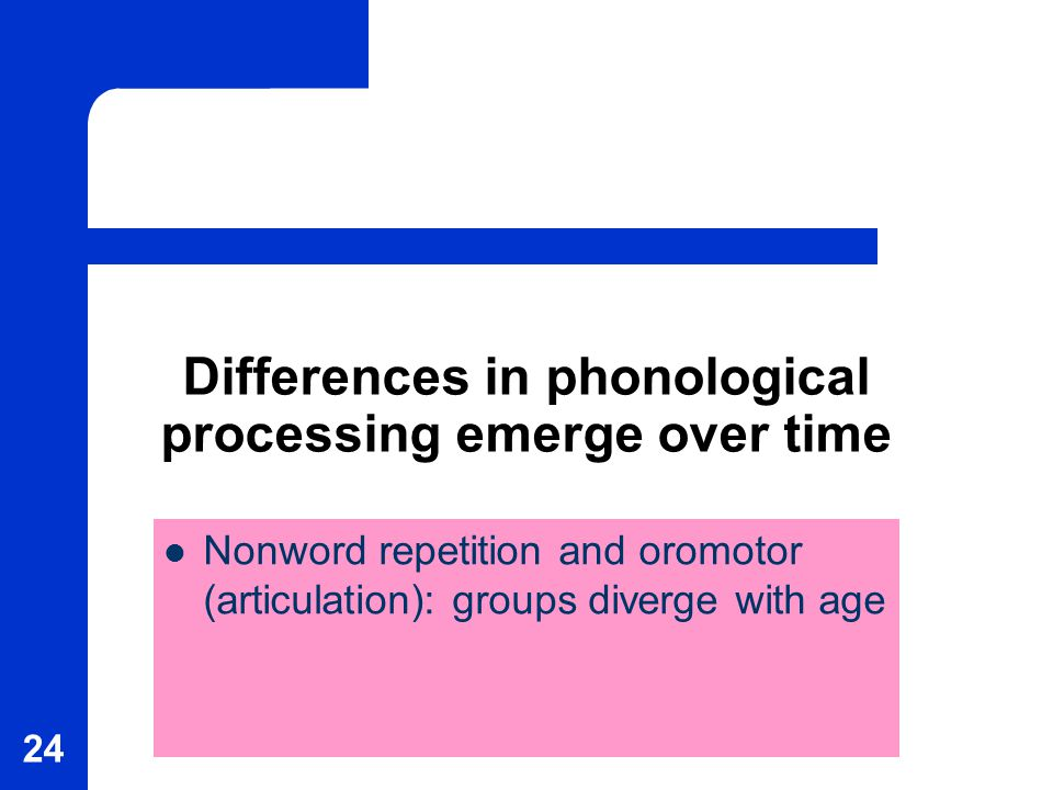 24 Differences in phonological processing emerge over time Nonword repetition and oromotor (articulation): groups diverge with age