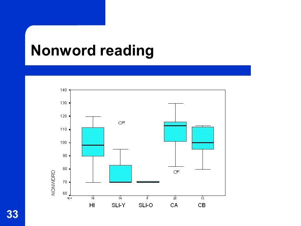 33 Nonword reading