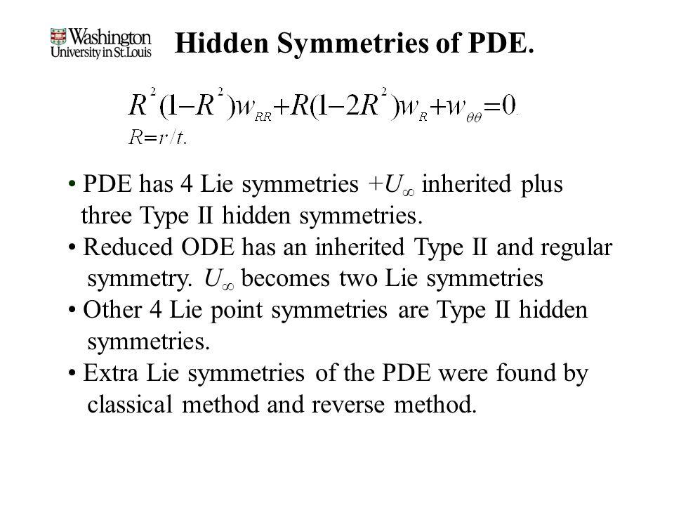 Hidden Symmetries of PDE.