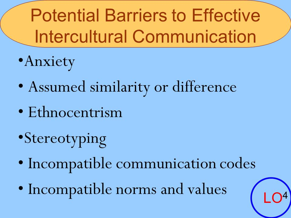 Potential Barriers to Effective Intercultural Communication Anxiety Assumed similarity or difference Ethnocentrism Stereotyping Incompatible communica