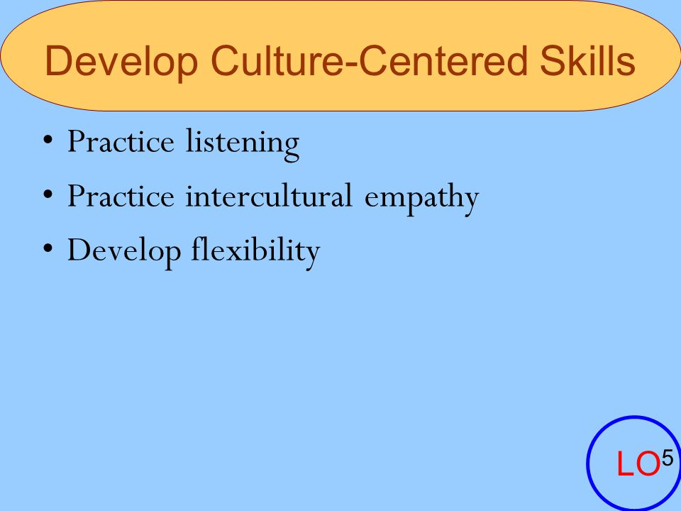Develop Culture-Centered Skills Practice listening Practice intercultural empathy Develop flexibility LO 5