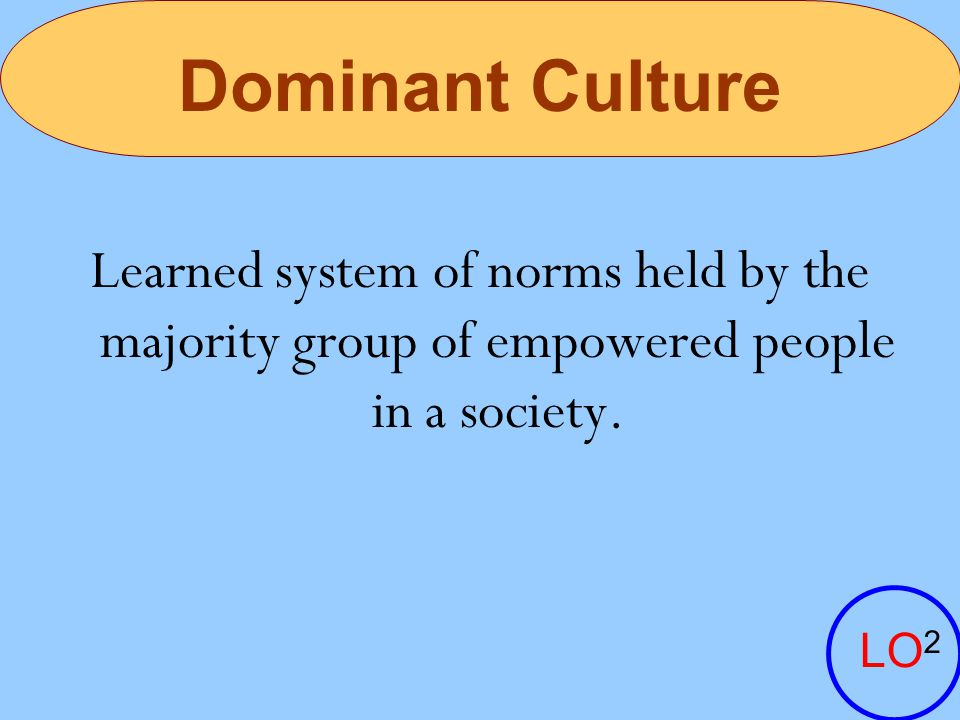 Dominant Culture Learned system of norms held by the majority group of empowered people in a society. LO 2
