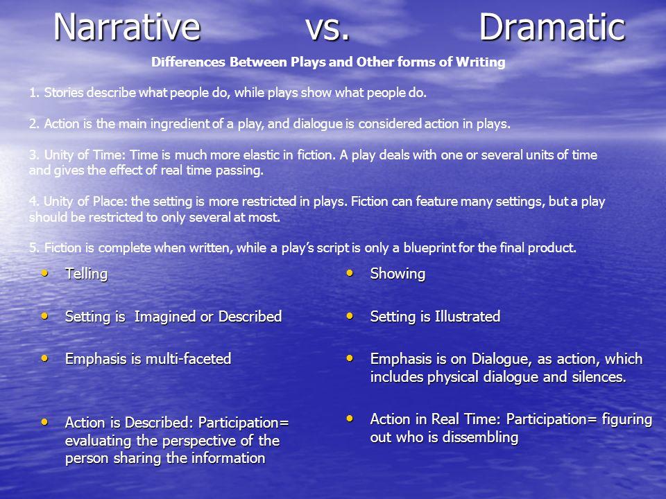 Narrative vs. Dramatic Telling Telling Setting is Imagined or Described Setting is Imagined or Described Emphasis is multi-faceted Emphasis is multi-f
