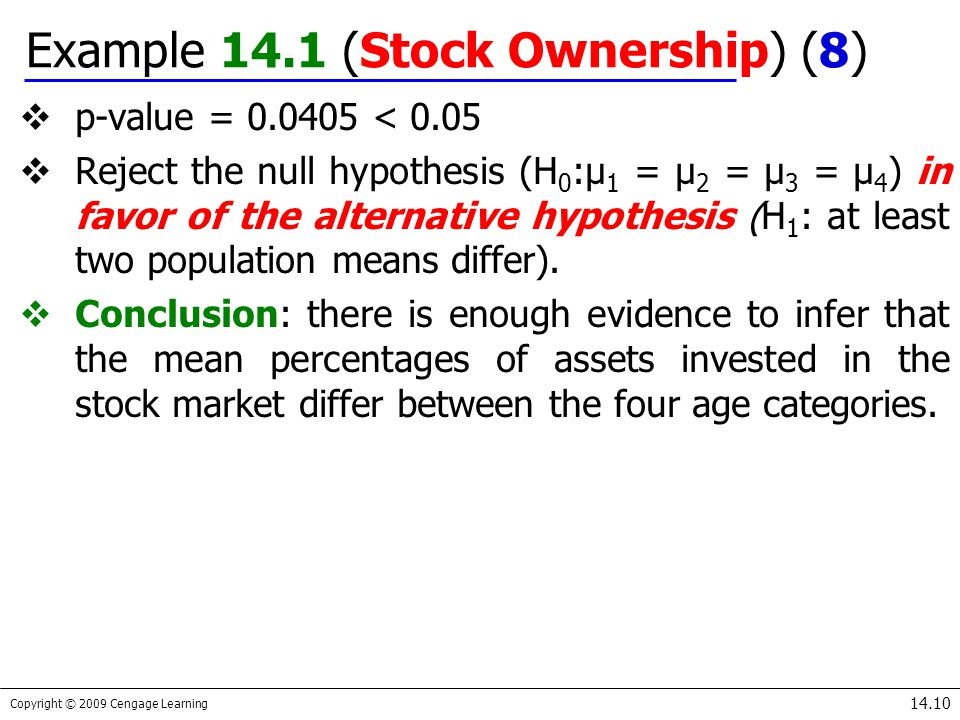 Copyright © 2009 Cengage Learning 14.10  p-value = 0.0405 < 0.05  Reject the null hypothesis (H 0 :µ 1 = µ 2 = µ 3 = µ 4 ) in favor of the alternati