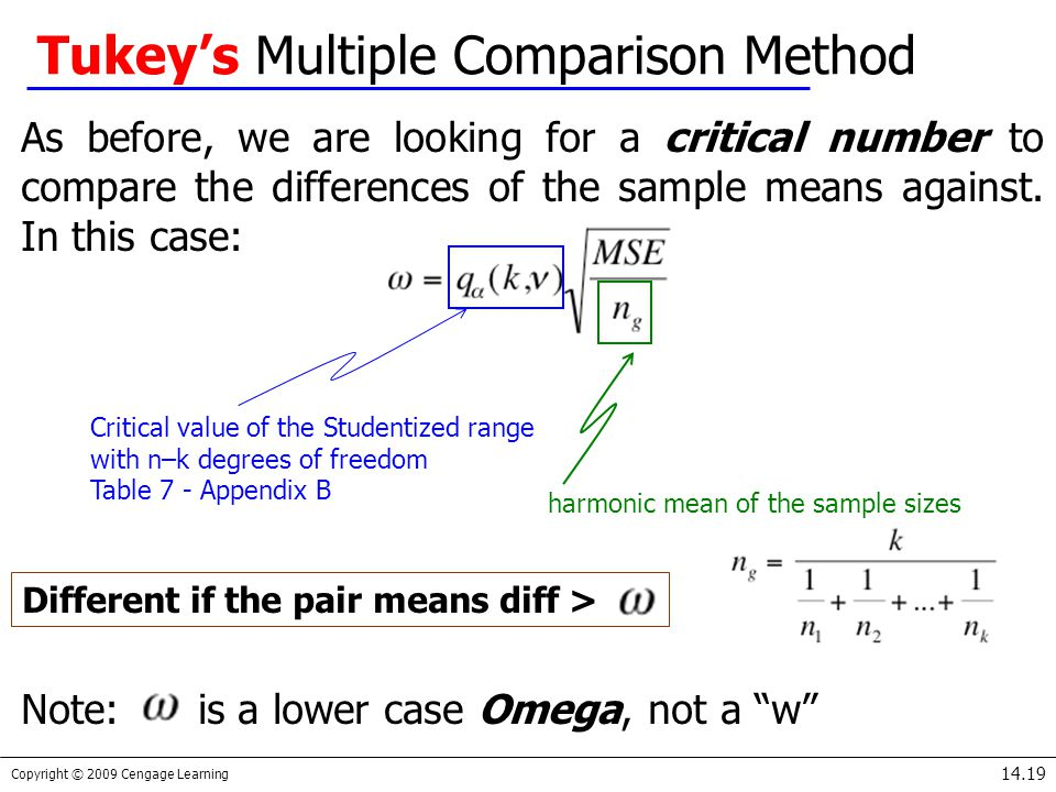 Copyright © 2009 Cengage Learning 14.19 Tukey's Multiple Comparison Method As before, we are looking for a critical number to compare the differences