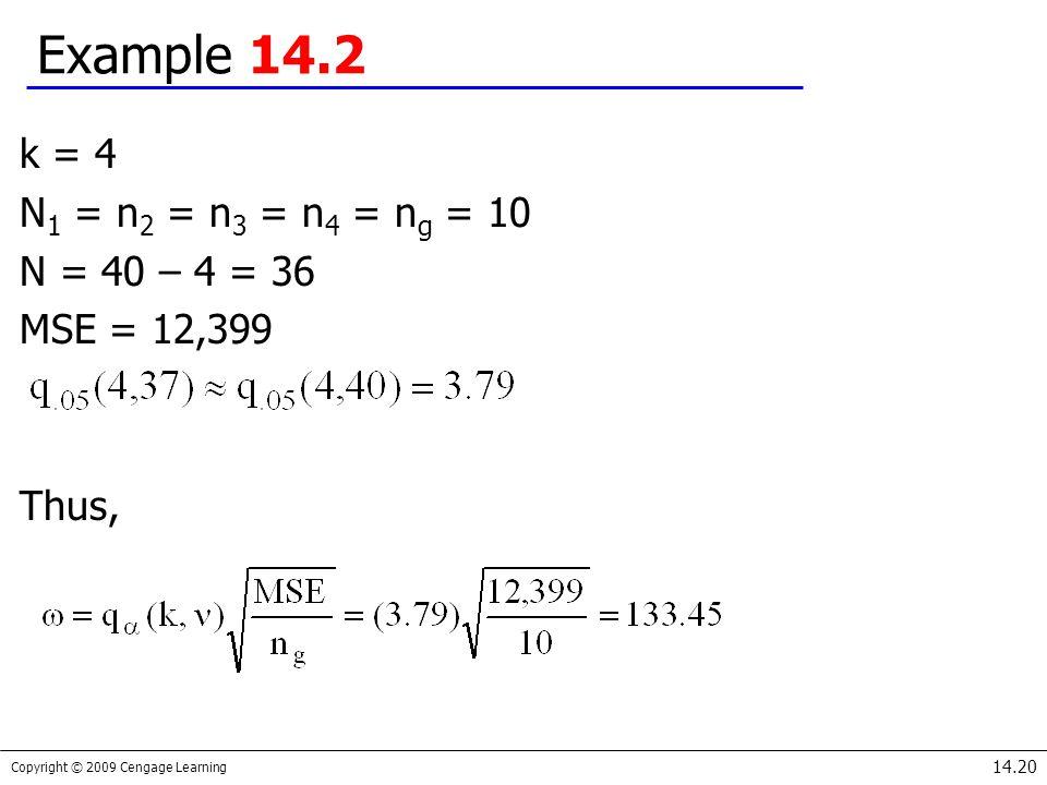 Copyright © 2009 Cengage Learning 14.20 Example 14.2 k = 4 N 1 = n 2 = n 3 = n 4 = n g = 10 Ν = 40 – 4 = 36 MSE = 12,399 Thus,