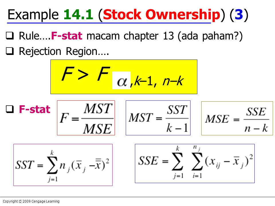 Copyright © 2009 Cengage Learning Example 14.1 (Stock Ownership) (3)  Rule….F-stat macam chapter 13 (ada paham?)  Rejection Region…. F > F,k–1, n–k