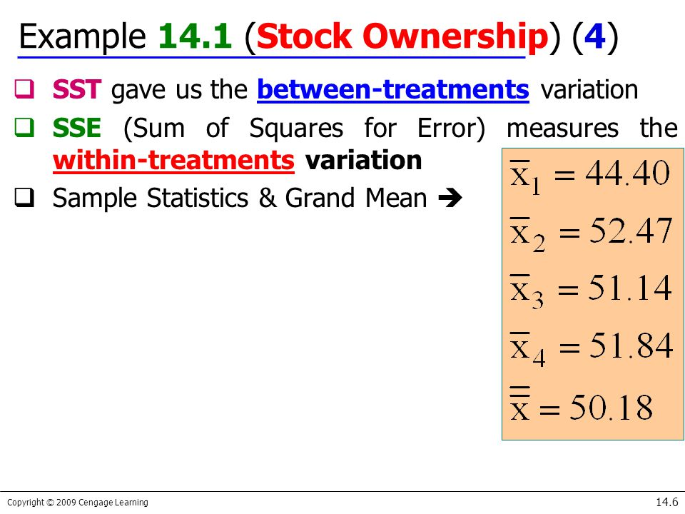 Copyright © 2009 Cengage Learning 14.6  SST gave us the between-treatments variation  SSE (Sum of Squares for Error) measures the within-treatments