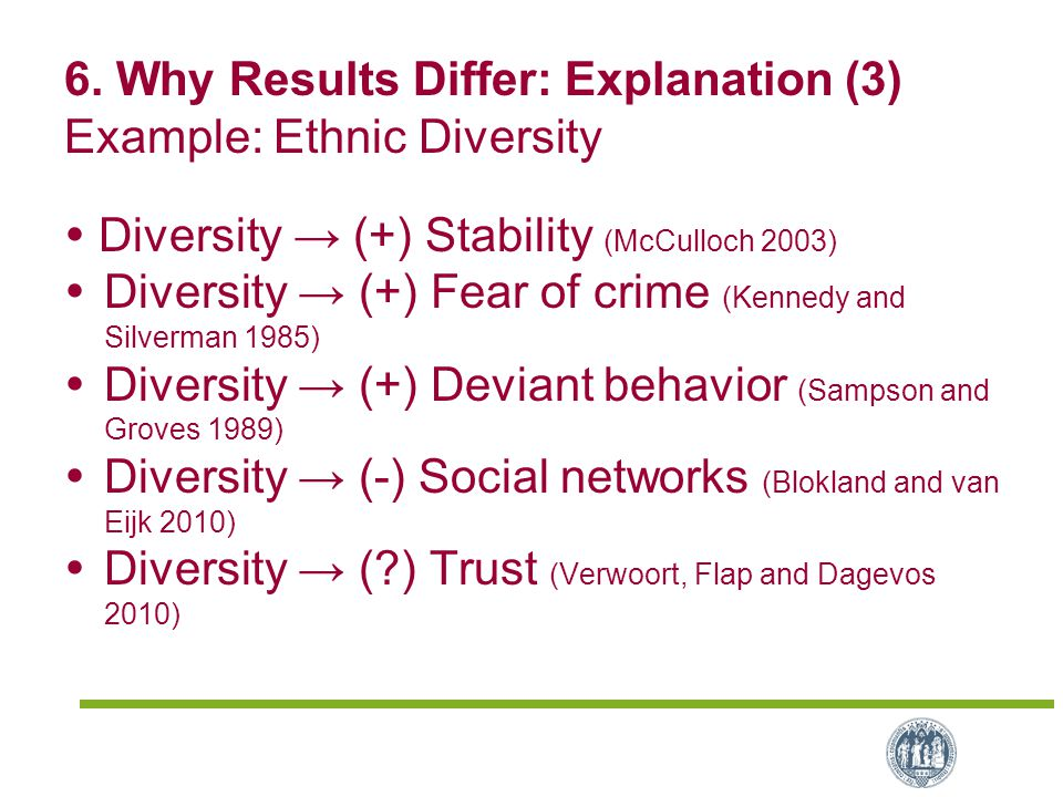 6. Why Results Differ: Explanation (3) Example: Ethnic Diversity  Diversity → (+) Stability (McCulloch 2003)  Diversity → (+) Fear of crime (Kennedy