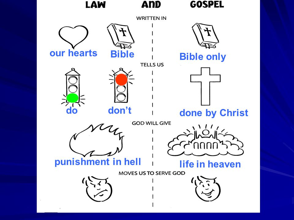 our hearts Bible dodon't punishment in hell Bible only done by Christ life in heaven