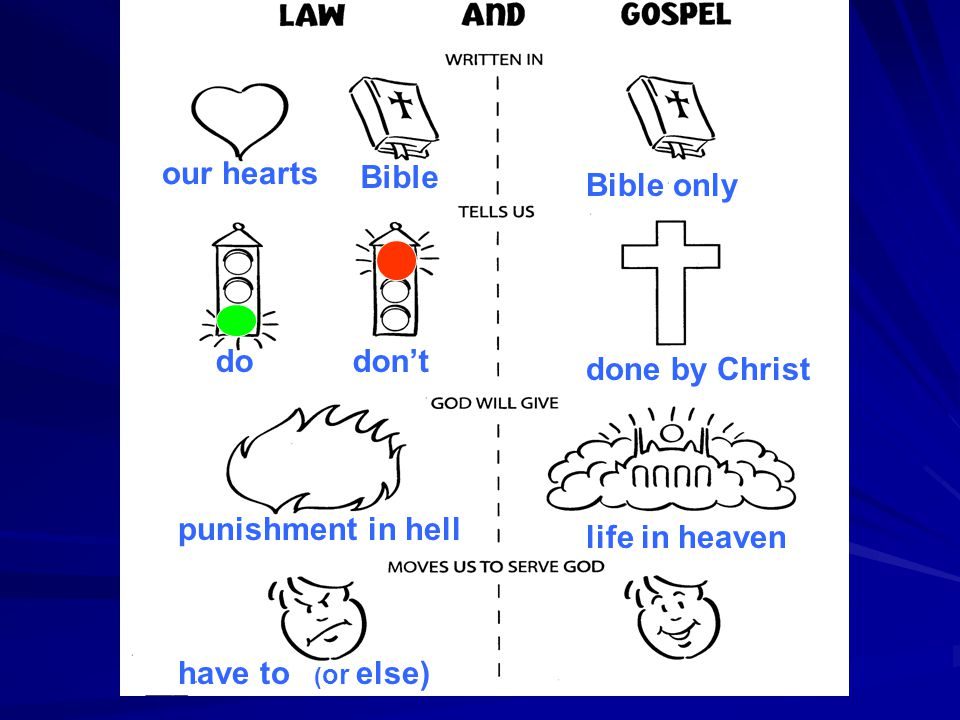 our hearts Bible dodon't punishment in hell have to Bible only done by Christ life in heaven ( or else)