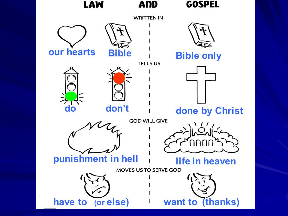our hearts Bible dodon't punishment in hell have to Bible only done by Christ life in heaven want to ( or else)(thanks)