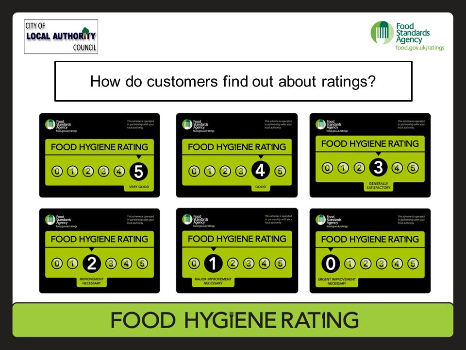 How do customers find out about ratings?