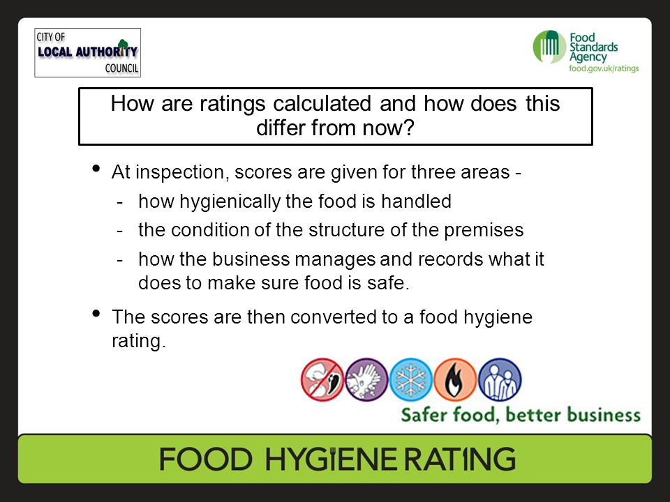 At inspection, scores are given for three areas - -how hygienically the food is handled -the condition of the structure of the premises -how the business manages and records what it does to make sure food is safe.