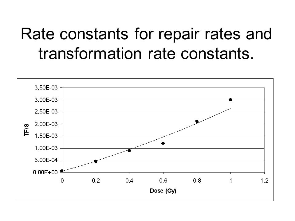 Rate constants for repair rates and transformation rate constants.
