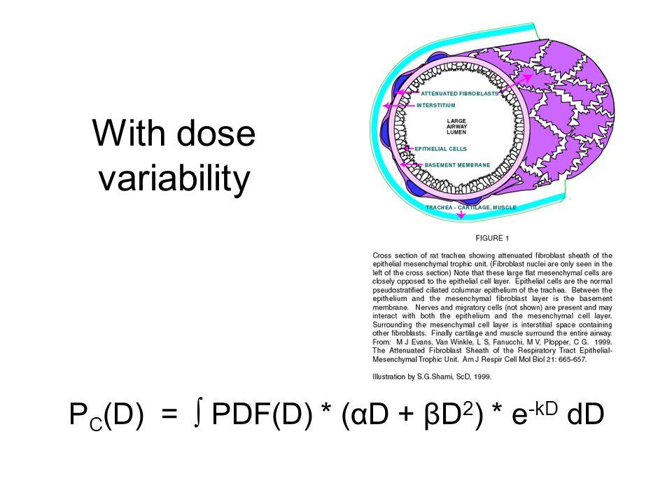 With dose variability P C (D) = ∫ PDF(D) * (αD + βD 2 ) * e -kD dD