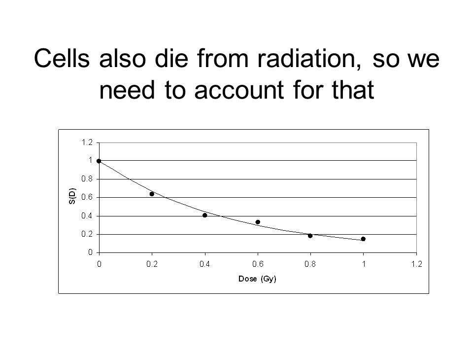 Cells also die from radiation, so we need to account for that