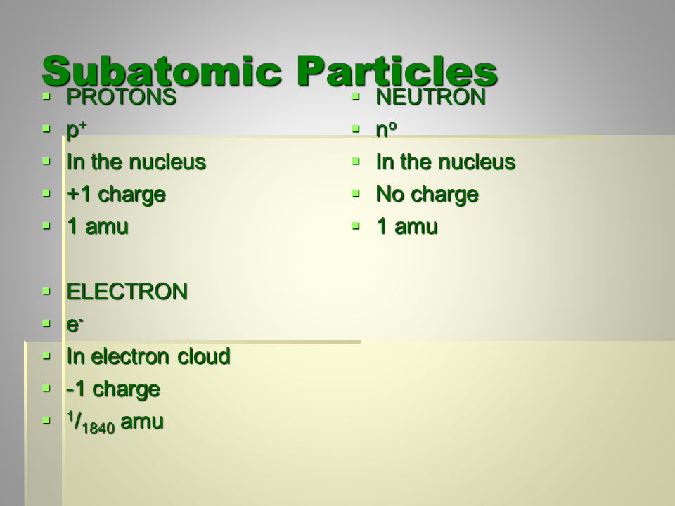 Subatomic Particles  PROTONS  p +  In the nucleus  +1 charge  1 amu  ELECTRON  e -  In electron cloud  -1 charge  1 / 1840 amu  NEUTRON  n o  In the nucleus  No charge  1 amu